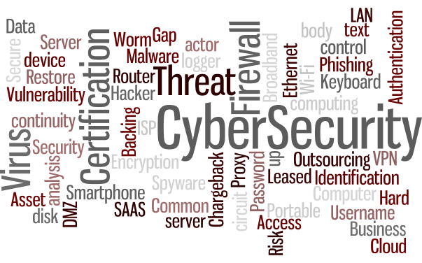 CyberSecurity Wordle