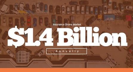 insurance_drone_market_1_60